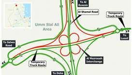 Temporary diversion on Mazrooah Interchange