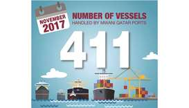 Mwani hosted 411 vessels
