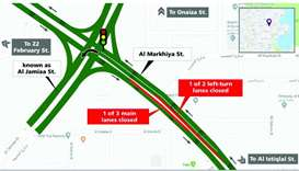 Temporary closure on Al Markhiya Street