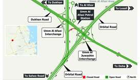 Traffic diversion near Um Al Afaei interchange on Orbital Road