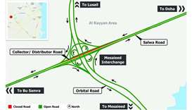 Temporary diversion at Mesaieed Interchange on Salwa road