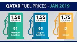 fuel prices- Jan 2019