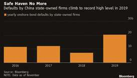 China suffers biggest state firm dollar bond default in 20 years