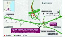 Temporary closure on Bani Hajer underpass