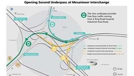 Ashghal to open second underpass at Mesaimeer Interchange on Friday