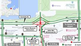 Traffic diversion at Islamic Museum Intersection on Corniche Street