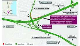 Two-night closure for the right turn at Bani Hajer Interchange