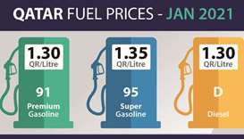 QP announces fuel prices for January