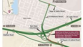 Four-hour closure for access road at Bani Hajer Interchange