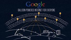Google 'Project Loon' balloon enters Sri Lanka for Internet tests
