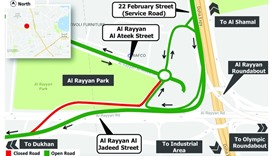 Diversion on Dukhan road near Rayyan Park