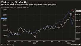 What shaped the equity market's $3tn trauma?