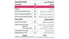 Taxi fare revision to meet high operational cost: Mowasalat