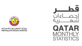 Qatar CPI drops 1.59% year-on-year in January: PSA