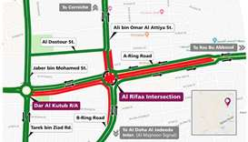 Conversion of Al-Rifaa Intersection on A-Ring Road into temporary roundabout