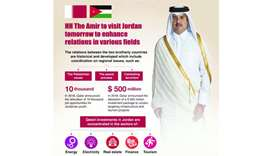 Amir's three-nation tour to focus on joint interests and Arab issues