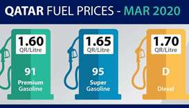 Fuel prices March 2020