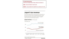 Japan setting up panel to debate new spending