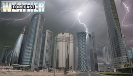 Qatar weather