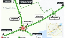 Signalised roundabout to replace Salwa Road Interchange