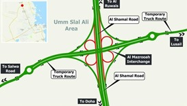 Upgrade of key interchange enters crucial phase