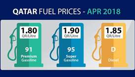 Fuel to cost less in April