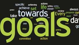 Goal-setting, happiness and success