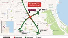 Medical City intersection to be shut for 13 hours