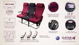 Qatar Airways unveils new Economy Class seat & experience