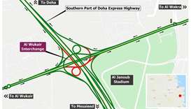 Partial closure at Al Wukair Interchange