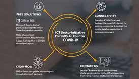 Telecoms sector helps reduce direct communication between individuals