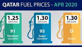 Petrol, diesel prices decline in April