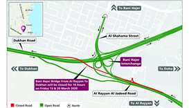 10-hour closure on Bani Hajer Bridge