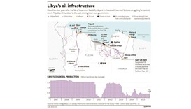 Libya oil firm NOC to work with unity government to rebuild war-torn economy