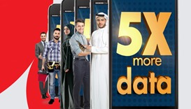 Ooredoo offers new 5x data for new business subscriptions
