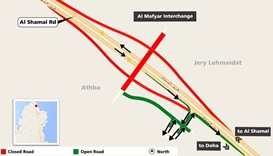 Al Mayfar interchange closure