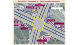 TV Roundabout to become signal-controlled intersection