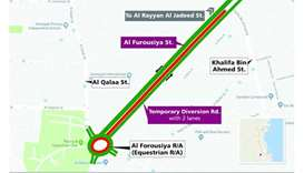 Two lanes of Al Furousiya Street to close for five months