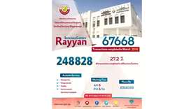 Rayyan Services Centre tops MoI list