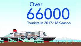 Huge jump in tourist arrivals at Doha Port