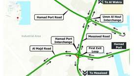 Map of Hamad Port Interchange