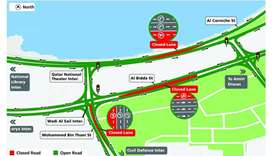 Temporary closure on lanes of Al Corniche Street, Al Rumaila area