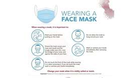 The Ministry of Public Health (MoPH) has reiterated the need to wear face masks properly, explaining
