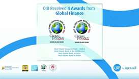 QIB wins 4 accolade at 'World's Best Islamic Banks Awards 2021'