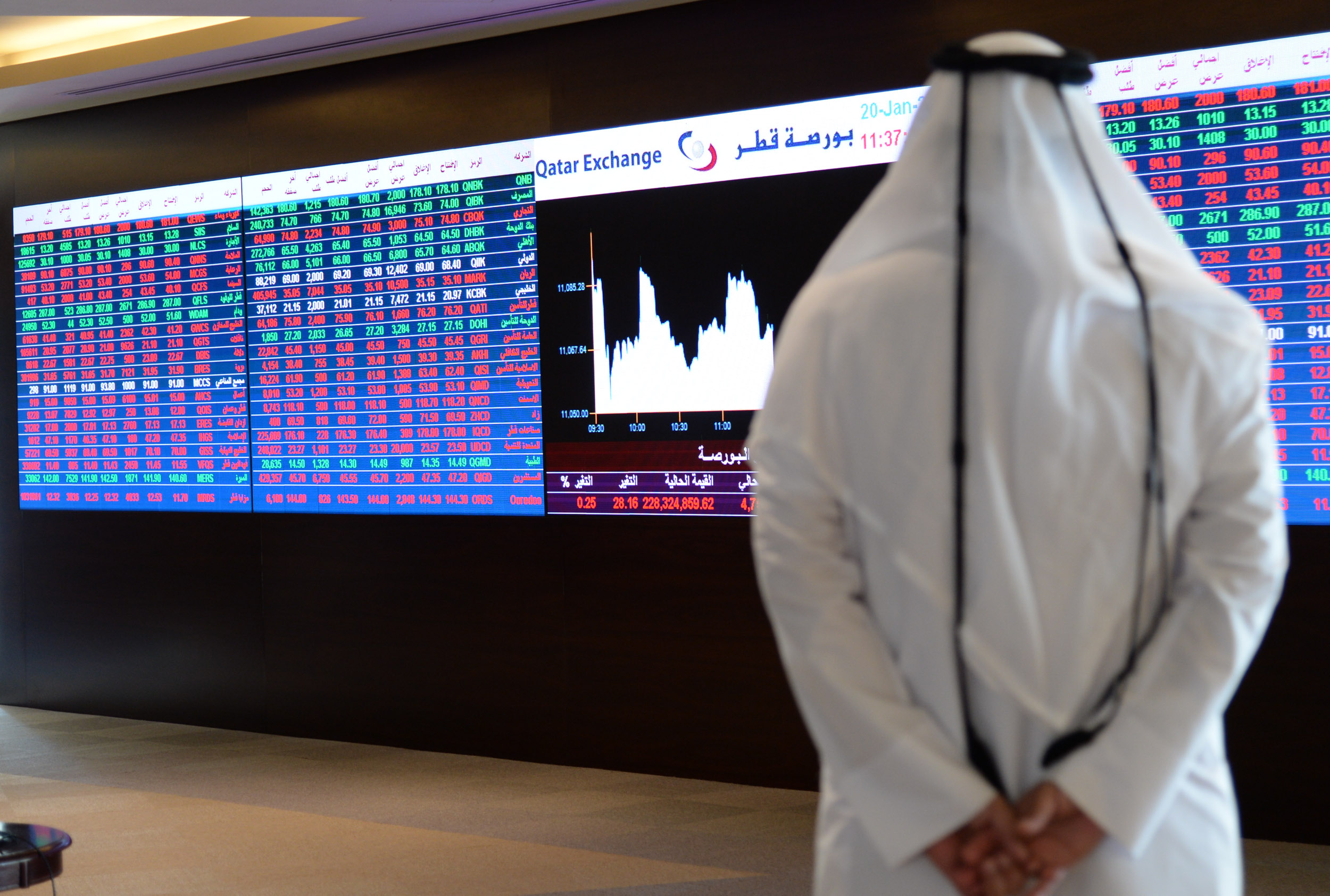 Resilient Stock Exchange gains 146 points