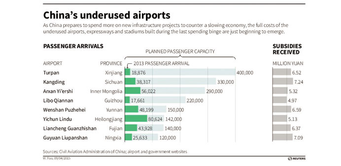 Lovely airport, where are the planes? China's white elephants emerge