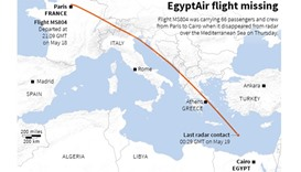 EgyptAir flight path
