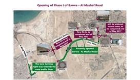 Barwa-Al Mashaf Road opens, gives relief to motorists