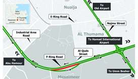 Shifting traffic on F-Ring Road to Permanent Route