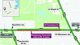 Diversion on Al Furousiya St between Muaither and Al Manaseer intersections